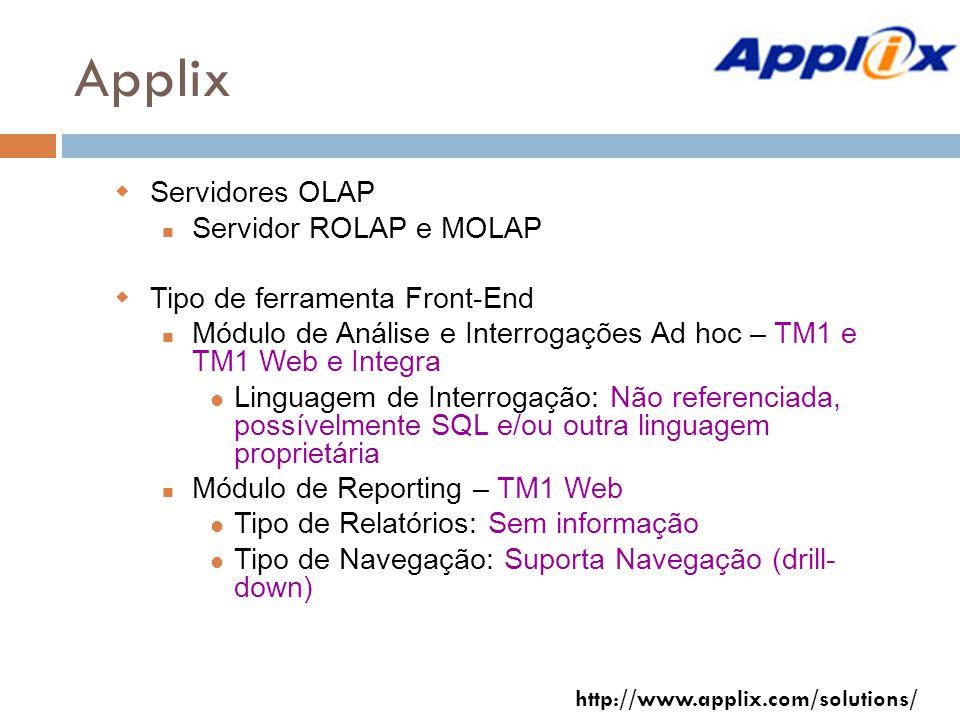 Applix Servidores OLAP Servidor ROLAP e MOLAP