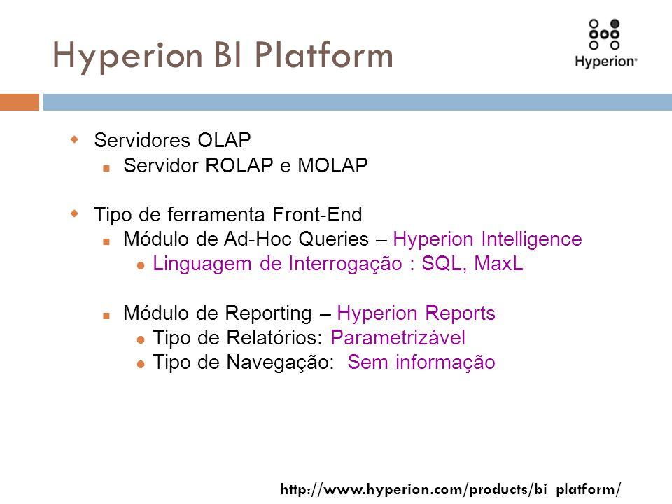 Hyperion BI Platform Servidores OLAP Servidor ROLAP e MOLAP