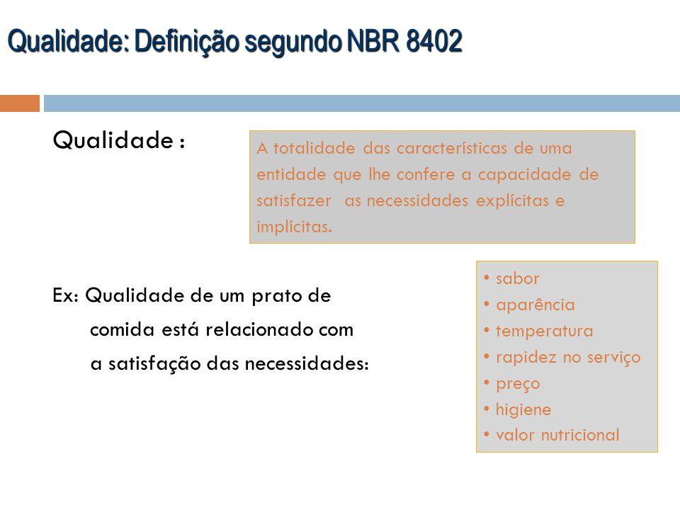 Qualidade: Definição segundo NBR 8402
