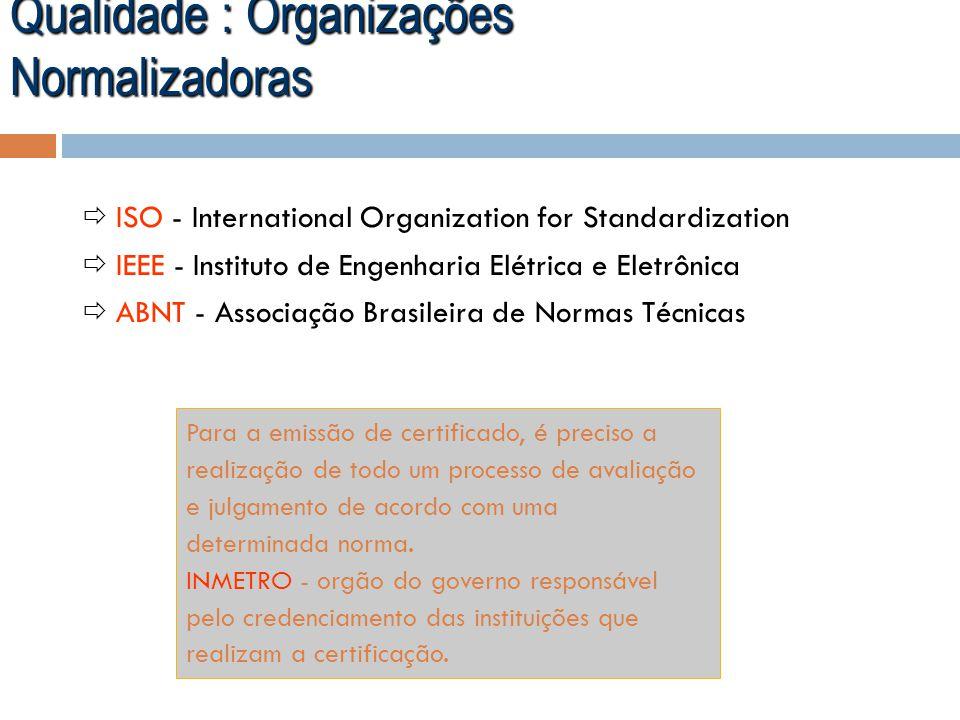 Qualidade : Organizações Normalizadoras