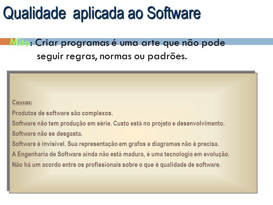Qualidade aplicada ao Software