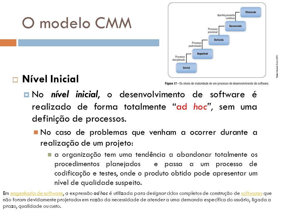O modelo CMM Nível Inicial