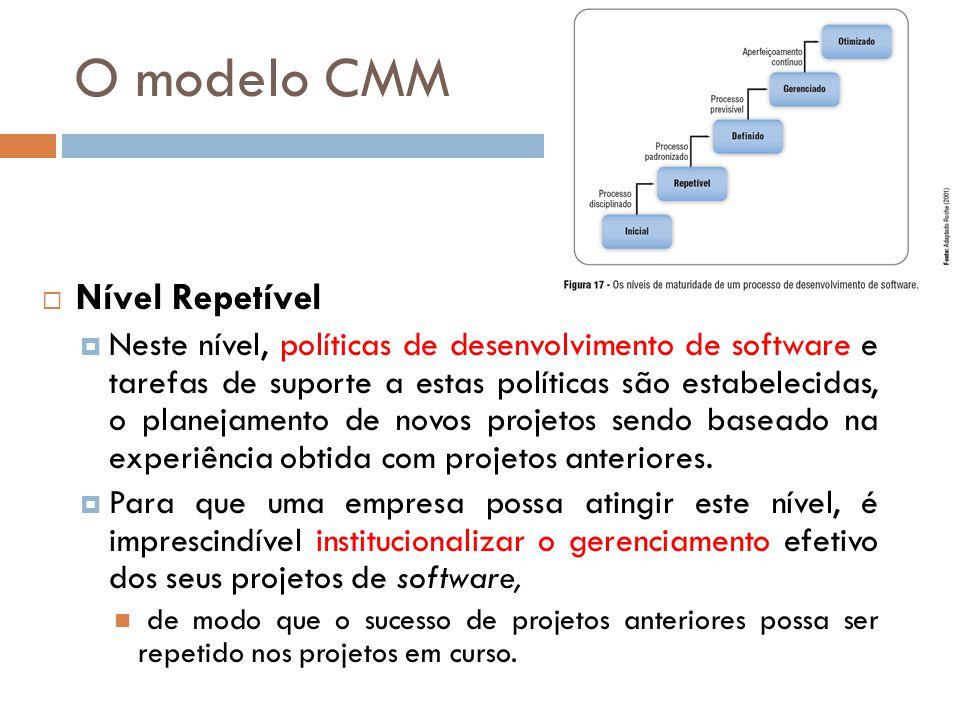 O modelo CMM Nível Repetível