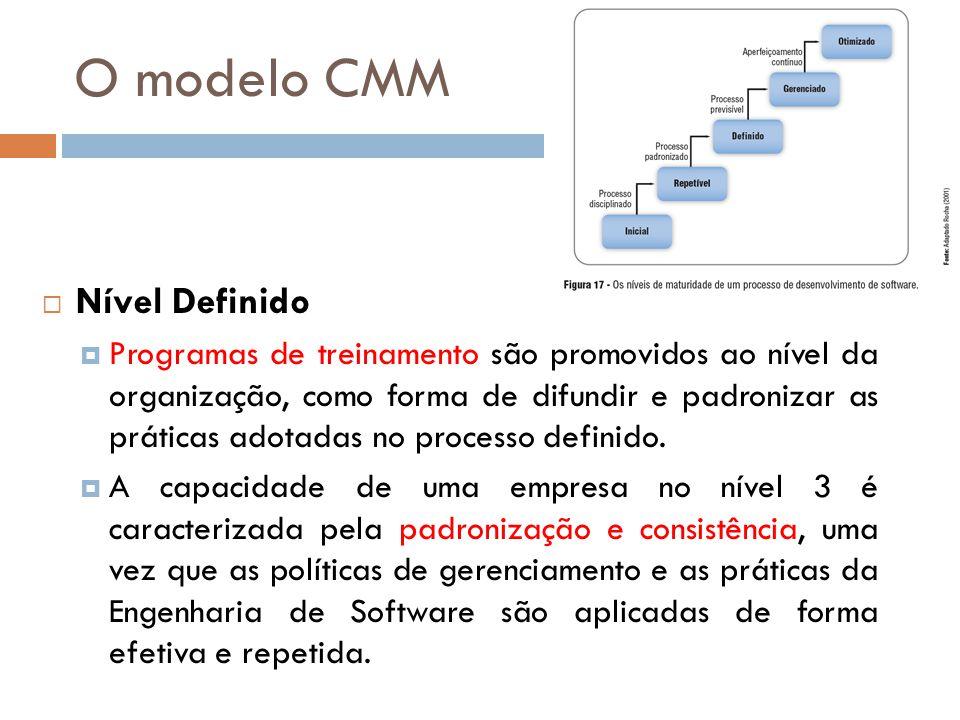 O modelo CMM Nível Definido