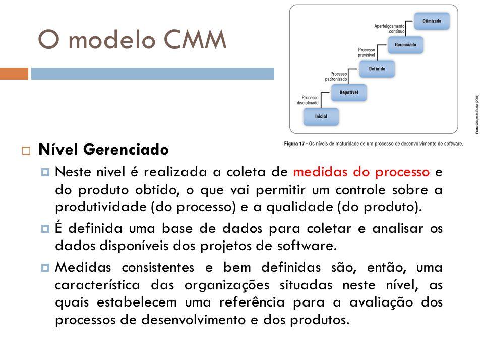 O modelo CMM Nível Gerenciado