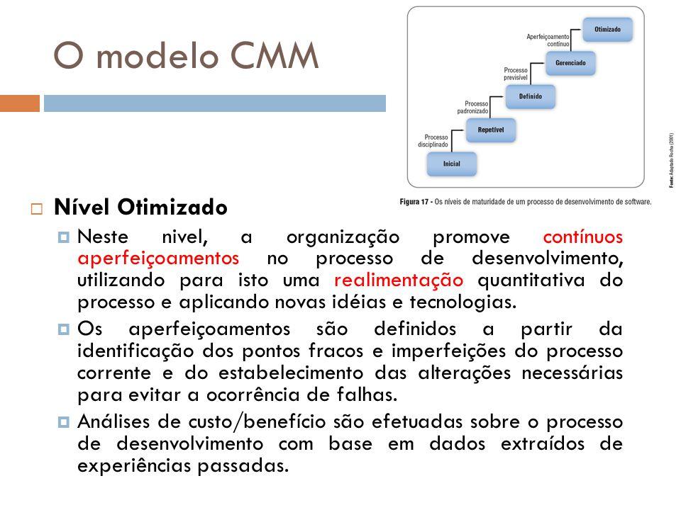 O modelo CMM Nível Otimizado