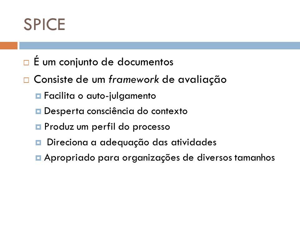 SPICE É um conjunto de documentos