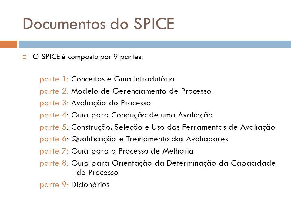 Documentos do SPICE parte 1: Conceitos e Guia Introdutório