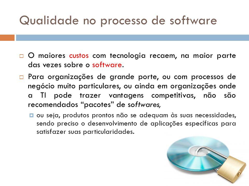 Qualidade no processo de software