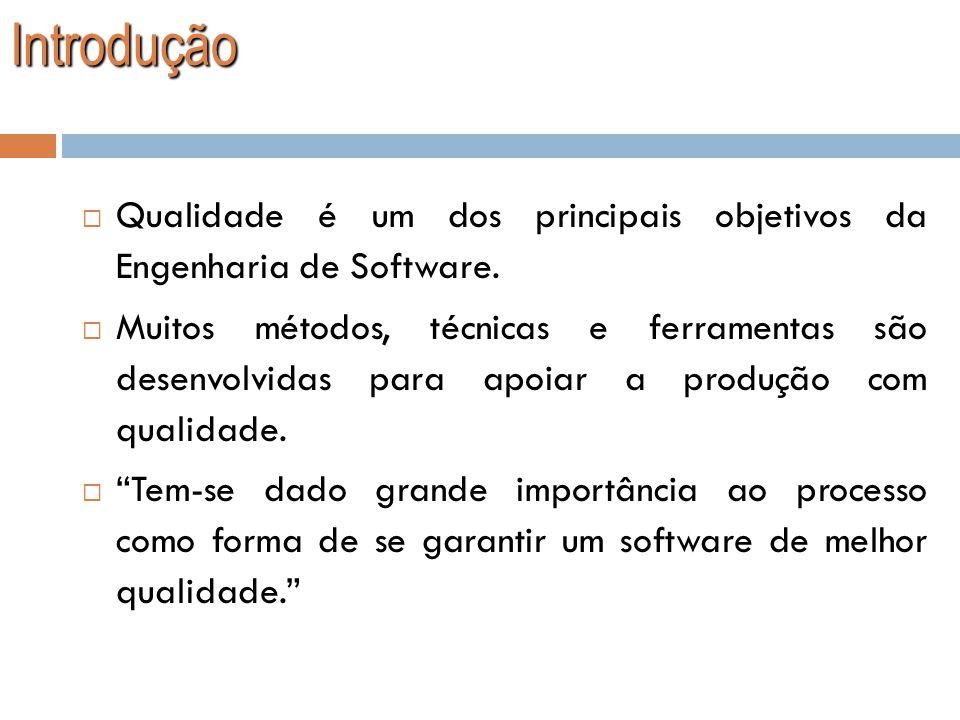 Introdução Qualidade é um dos principais objetivos da Engenharia de Software.