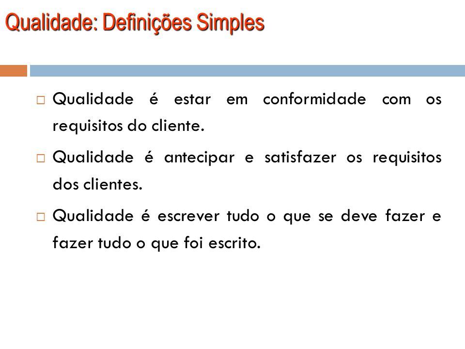 Qualidade: Definições Simples