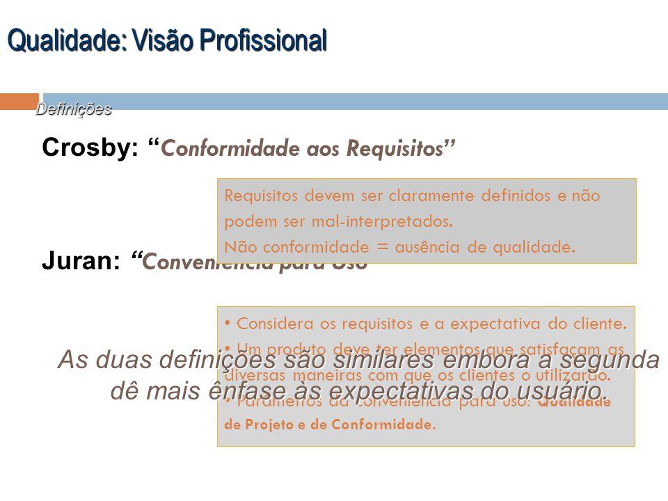 Qualidade: Visão Profissional