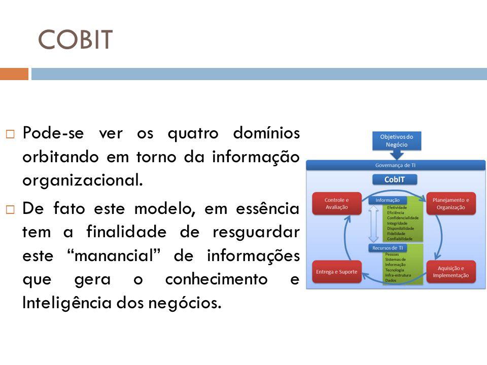 COBIT Pode-se ver os quatro domínios orbitando em torno da informação organizacional.
