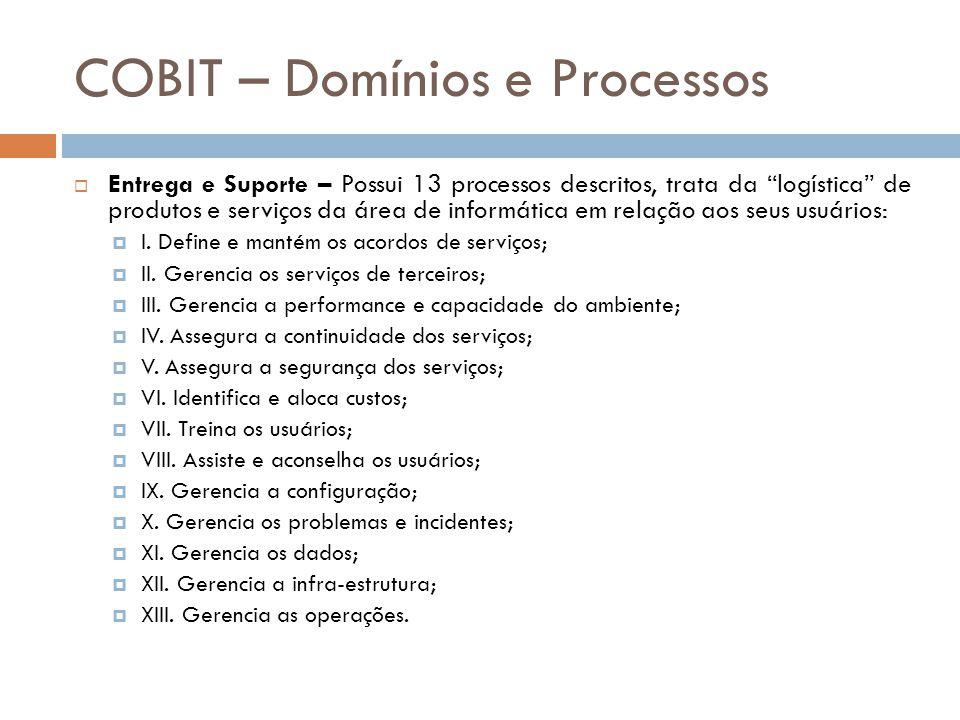 COBIT – Domínios e Processos