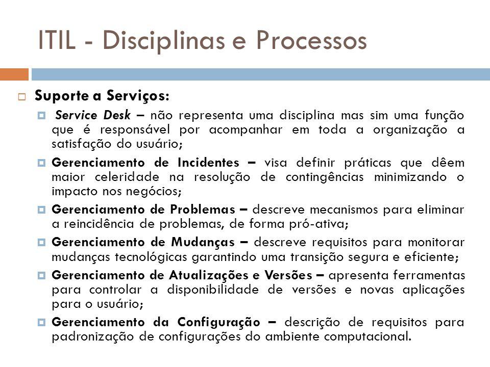 ITIL - Disciplinas e Processos