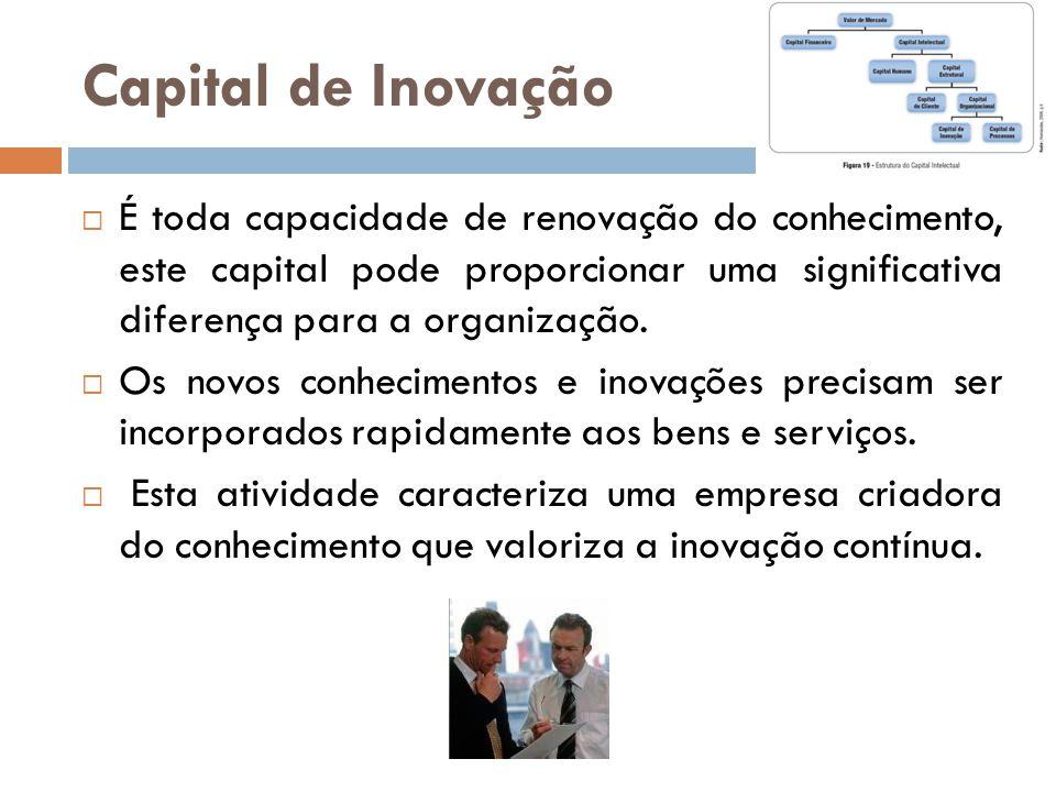 Capital de Inovação É toda capacidade de renovação do conhecimento, este capital pode proporcionar uma significativa diferença para a organização.