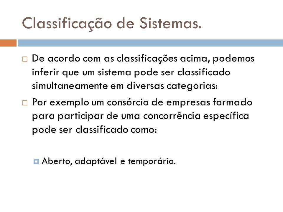 Classificação de Sistemas.