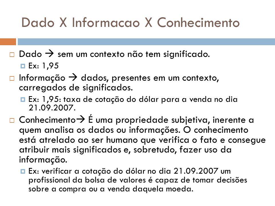 Dado X Informacao X Conhecimento