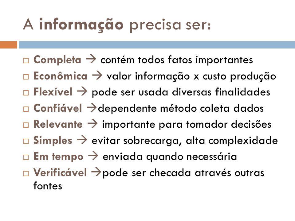 A informação precisa ser: