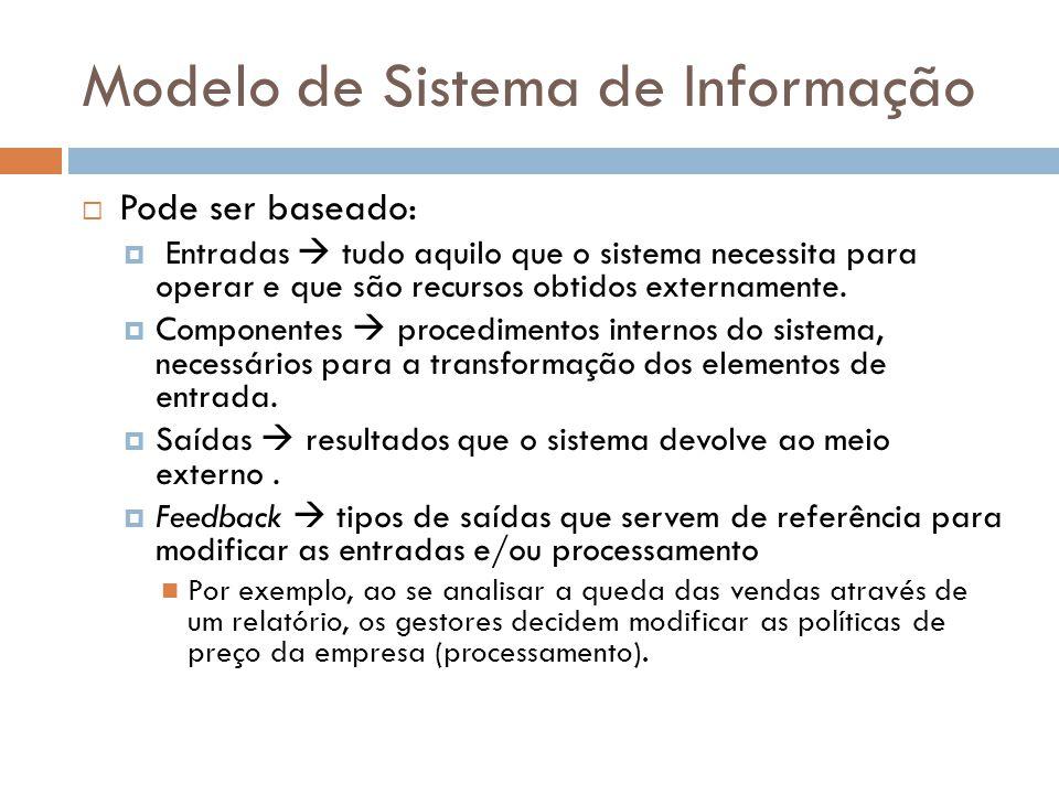 Modelo de Sistema de Informação