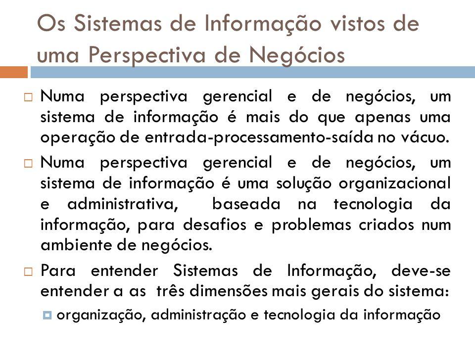 Os Sistemas de Informação vistos de uma Perspectiva de Negócios