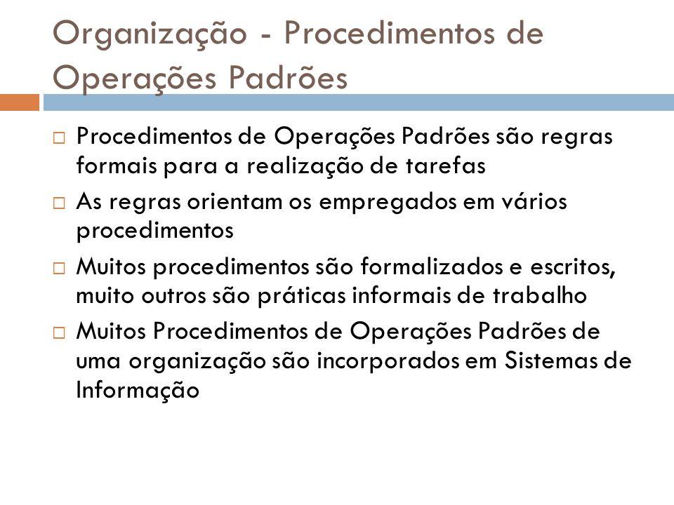 Organização - Procedimentos de Operações Padrões