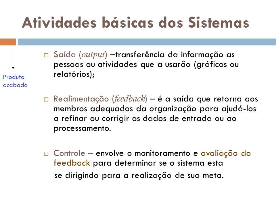 Atividades básicas dos Sistemas