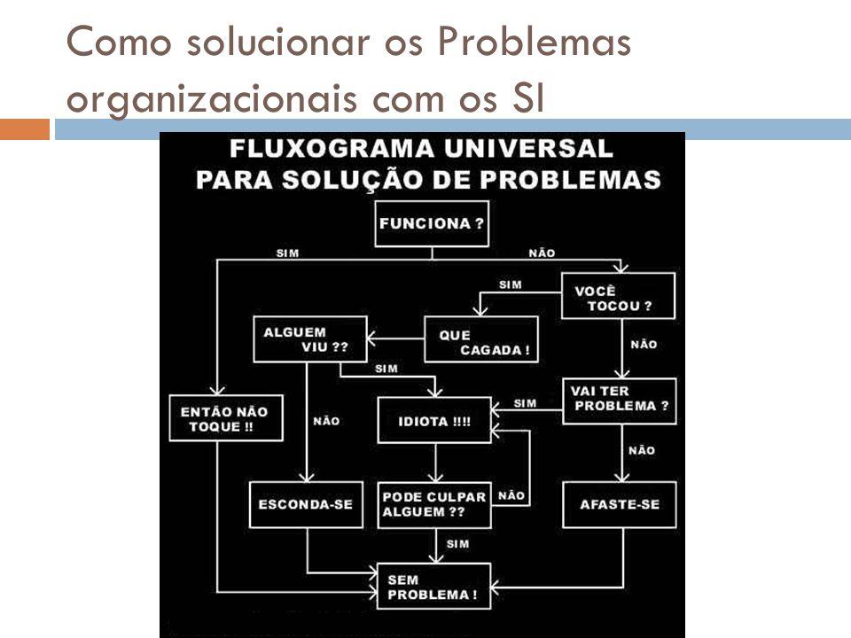 Como solucionar os Problemas organizacionais com os SI