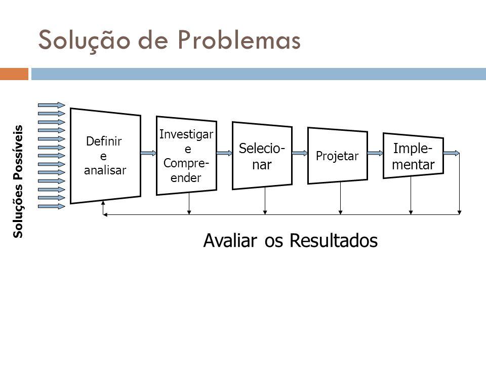 Solução de Problemas Avaliar os Resultados Selecio- nar Imple- mentar