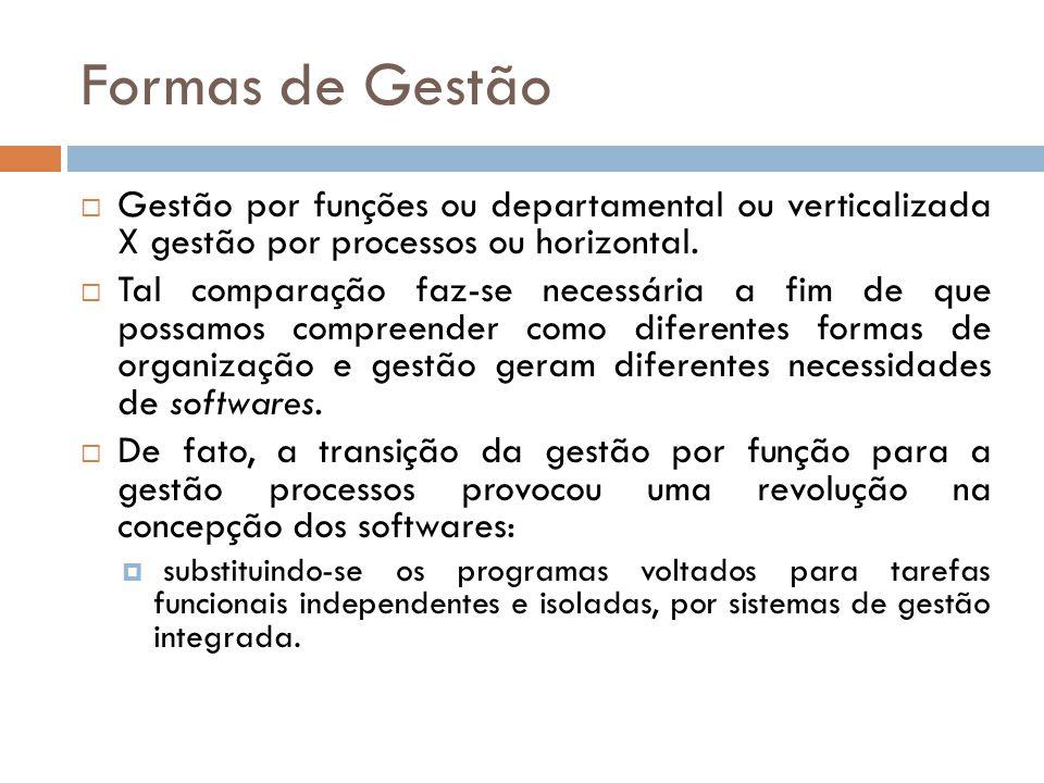Formas de Gestão Gestão por funções ou departamental ou verticalizada X gestão por processos ou horizontal.