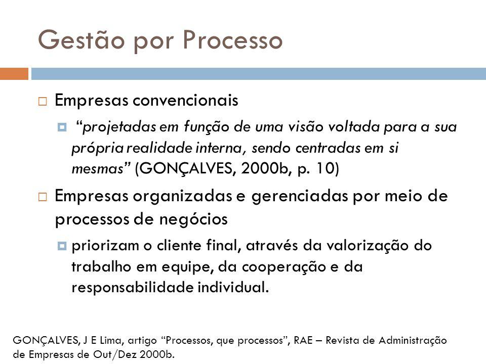 Gestão por Processo Empresas convencionais