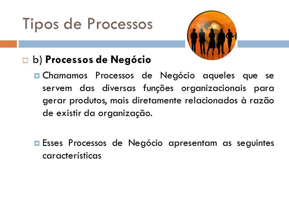 Tipos de Processos b) Processos de Negócio