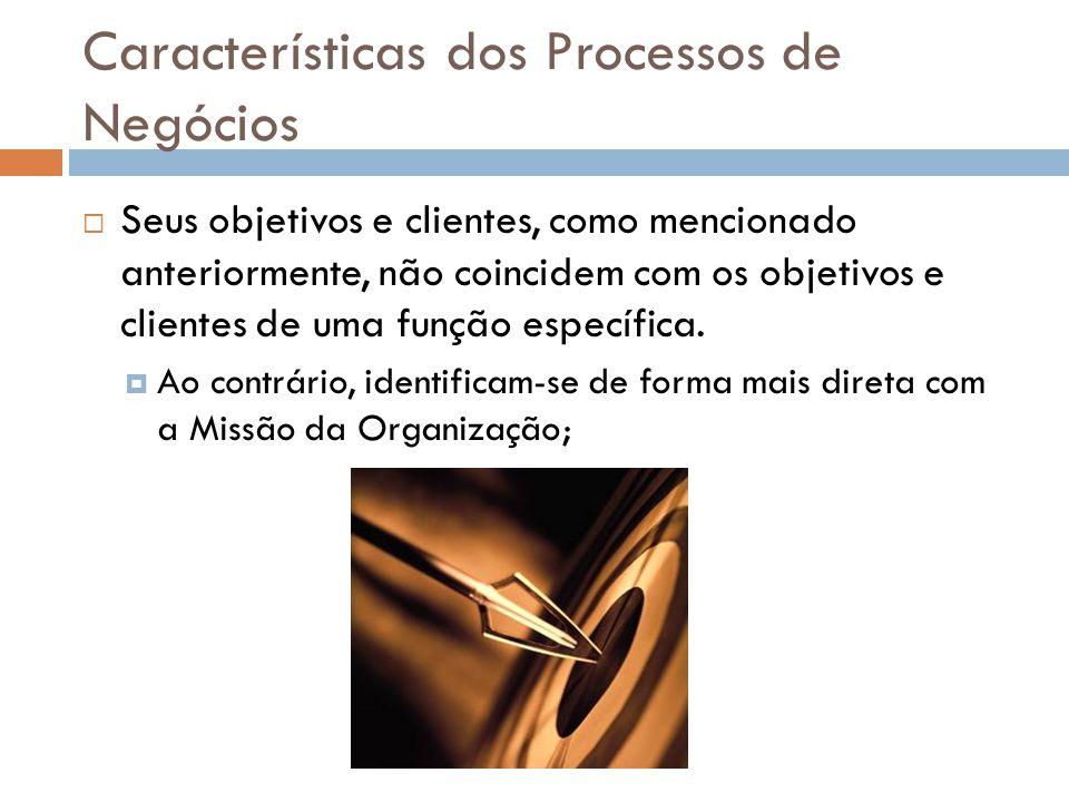 Características dos Processos de Negócios