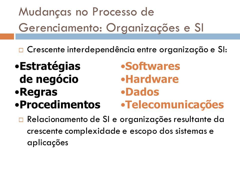Mudanças no Processo de Gerenciamento: Organizações e SI
