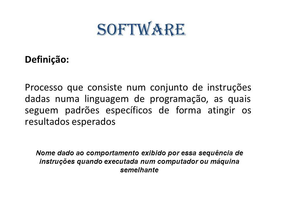 Software Definição: