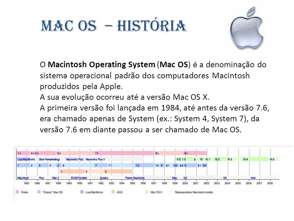 Mac os – história