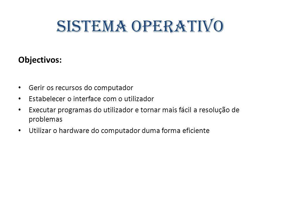 Sistema Operativo Objectivos: Gerir os recursos do computador