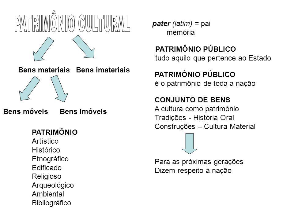 PATRIMÔNIO CULTURAL pater (latim) = pai. memória. PATRIMÔNIO PÚBLICO. tudo aquilo que pertence ao Estado.