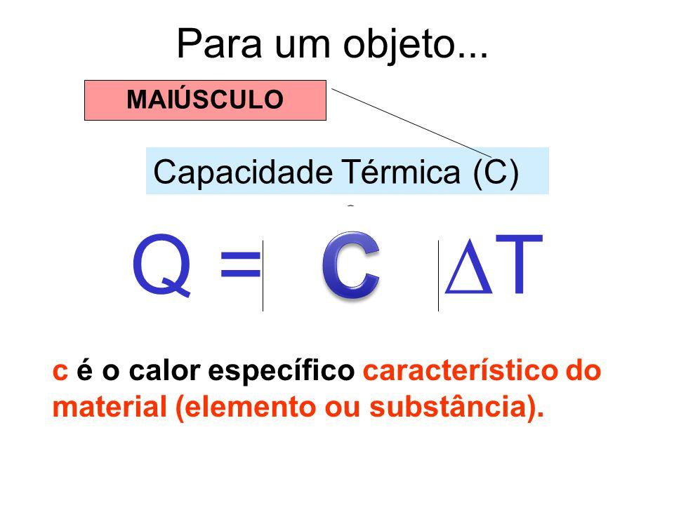 C Q = m.c.T Para um objeto... Capacidade Térmica (C)