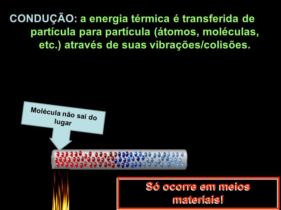 Molécula não sai do lugar Só ocorre em meios materiais!