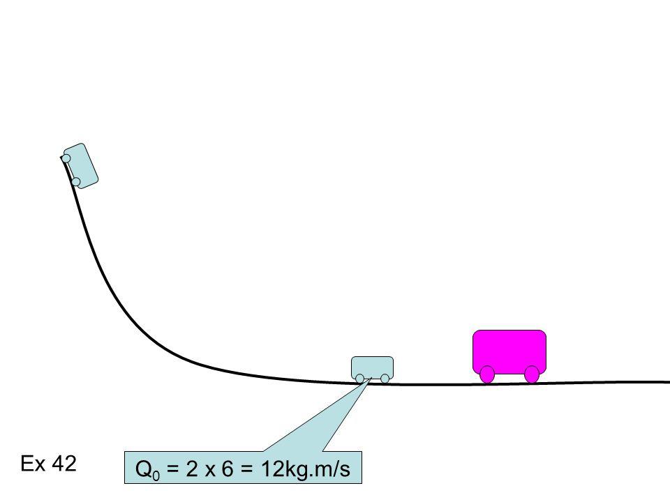 Eg = 36 J V = 6m/s Eg = Ec 36 = m.v2/2 36 = 2.v2/2 Ex 42