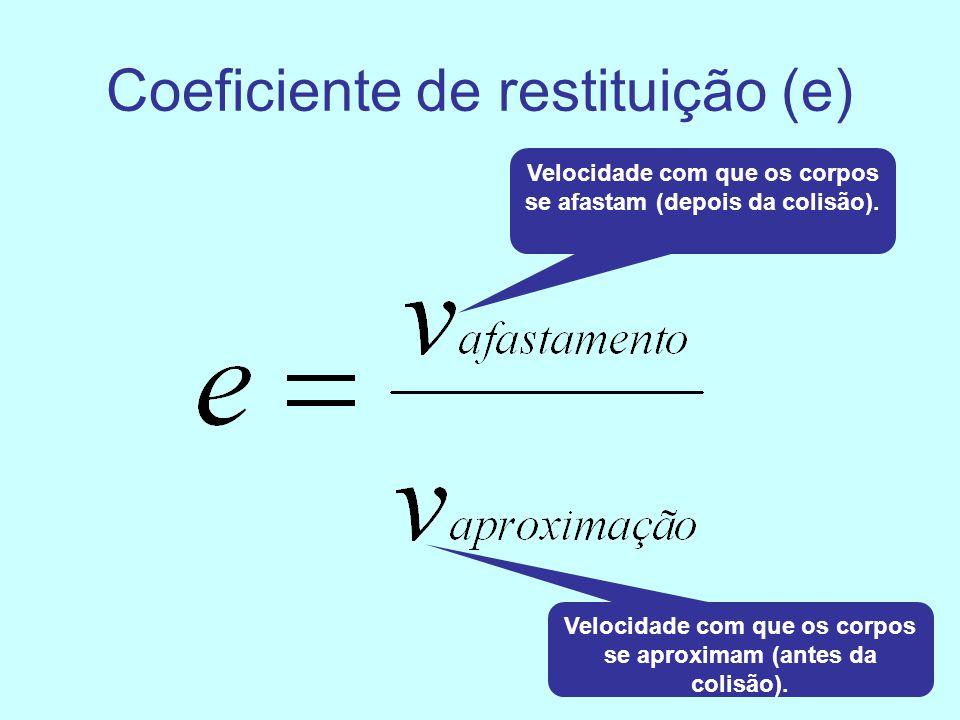 Coeficiente de restituição (e)