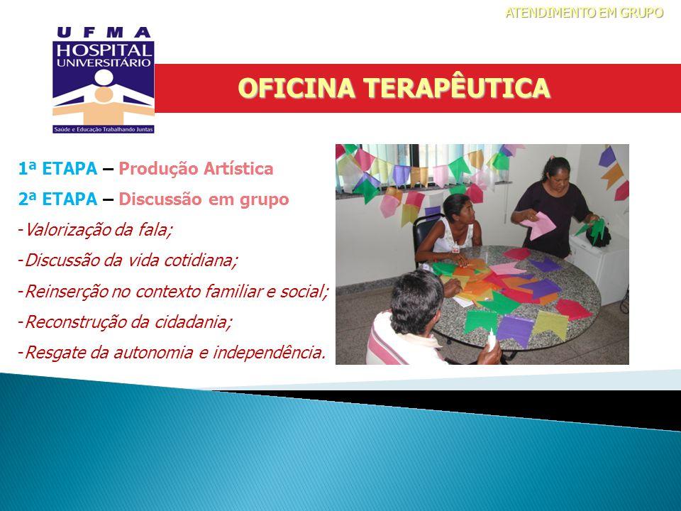 OFICINA TERAPÊUTICA 1ª ETAPA – Produção Artística