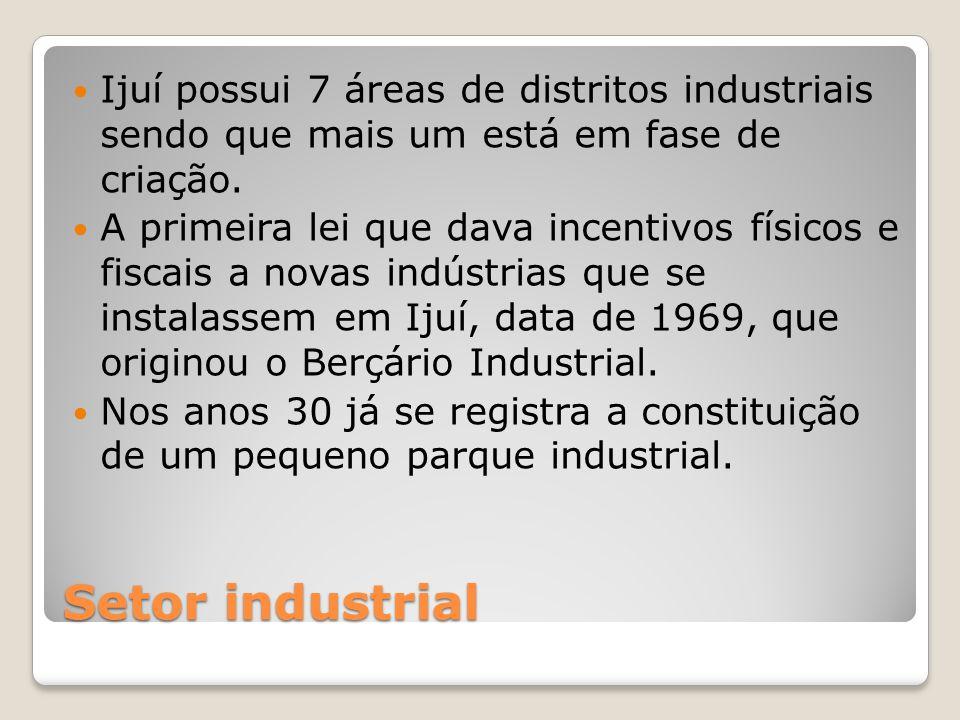 Ijuí possui 7 áreas de distritos industriais sendo que mais um está em fase de criação.