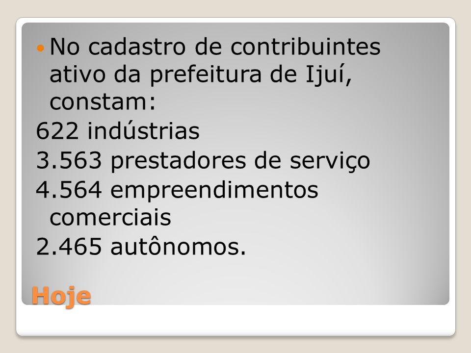 No cadastro de contribuintes ativo da prefeitura de Ijuí, constam: