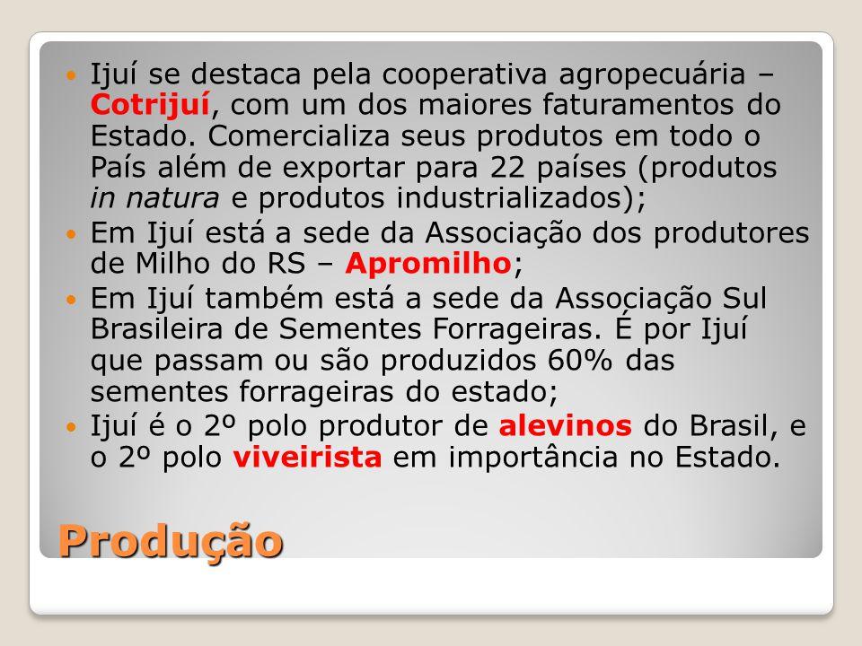Ijuí se destaca pela cooperativa agropecuária – Cotrijuí, com um dos maiores faturamentos do Estado. Comercializa seus produtos em todo o País além de exportar para 22 países (produtos in natura e produtos industrializados);