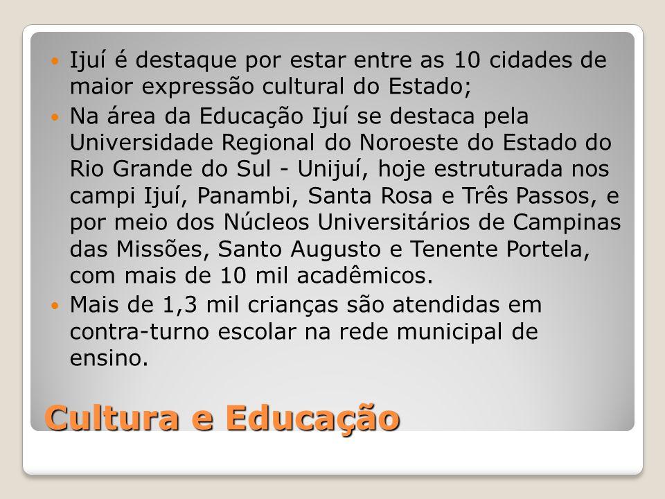Ijuí é destaque por estar entre as 10 cidades de maior expressão cultural do Estado;