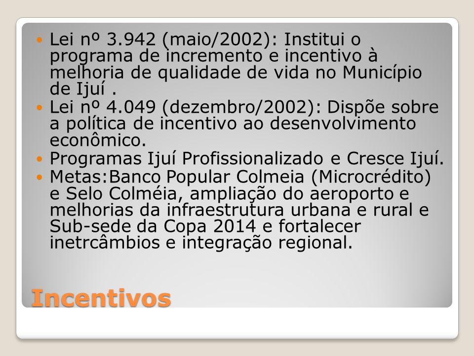 Lei nº 3.942 (maio/2002): Institui o programa de incremento e incentivo à melhoria de qualidade de vida no Município de Ijuí .