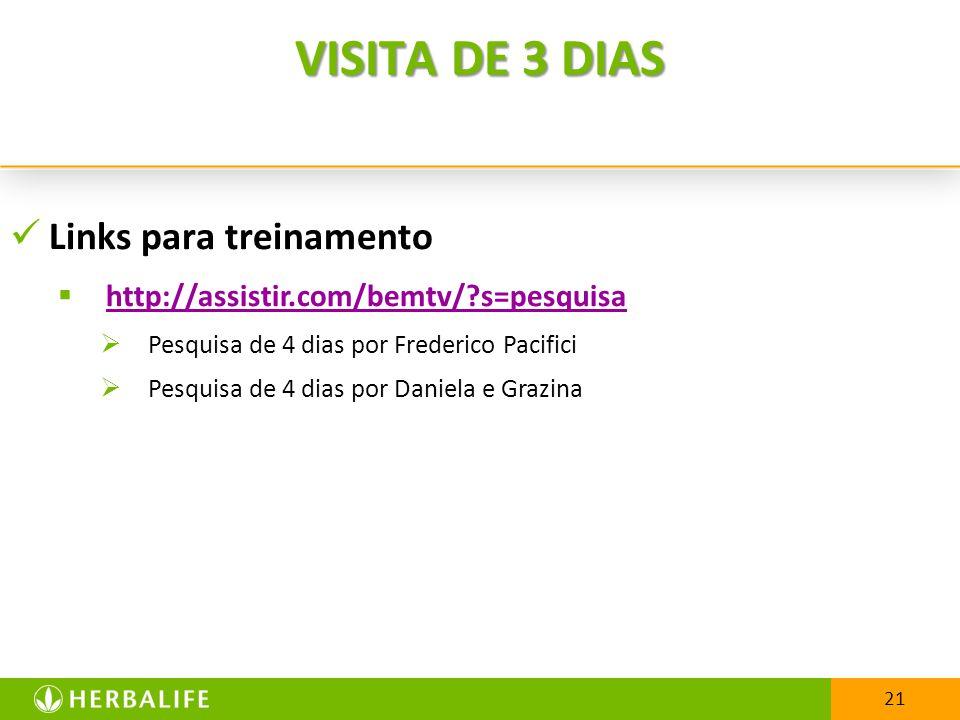 VISITA DE 3 DIAS Links para treinamento