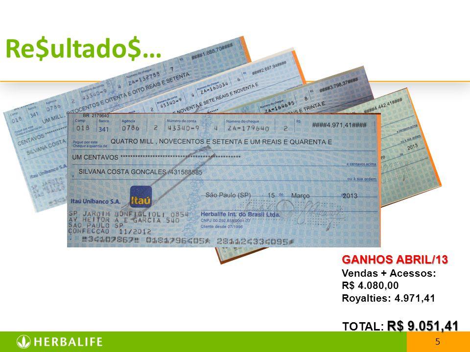 Re$ultado$… GANHOS ABRIL/13 TOTAL: R$ 9.051,41 Vendas + Acessos: